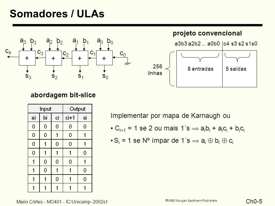 Somadores / ULAs projeto convencional a0 s0 b0 + a1 s1 b1 a2 s2 b2 a3