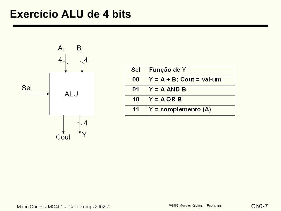 Exercício ALU de 4 bits ALU Sel Bi Ai Y Cout 4