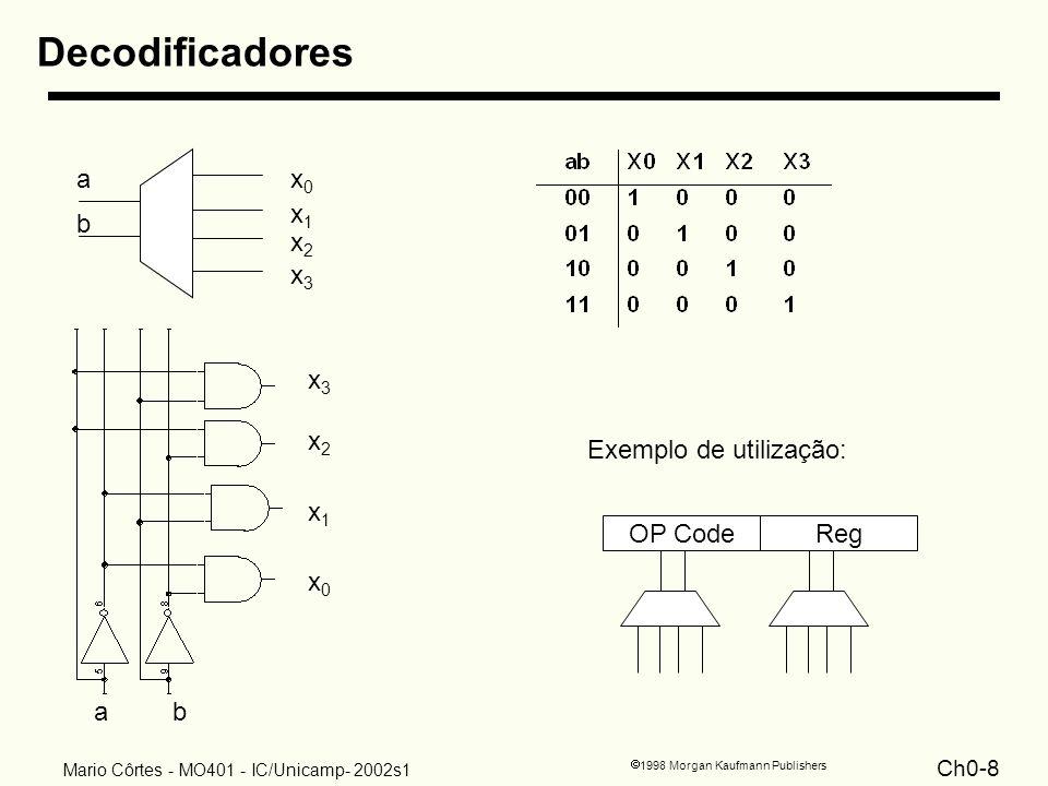 Decodificadores a x0 x1 x2 x3 b x3 x2 Exemplo de utilização: x1