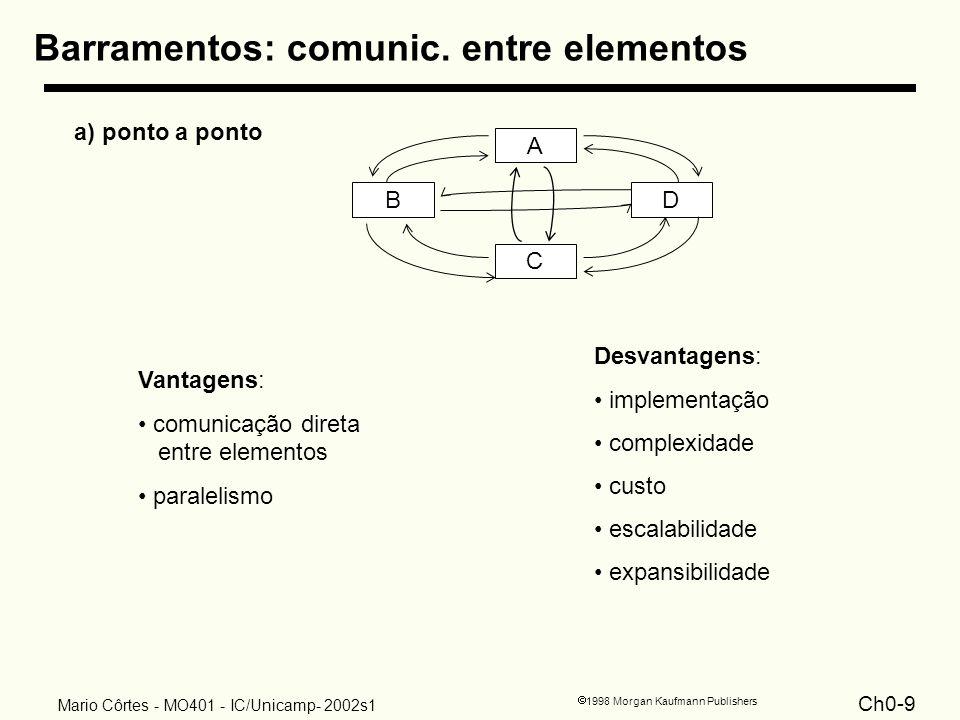 Barramentos: comunic. entre elementos