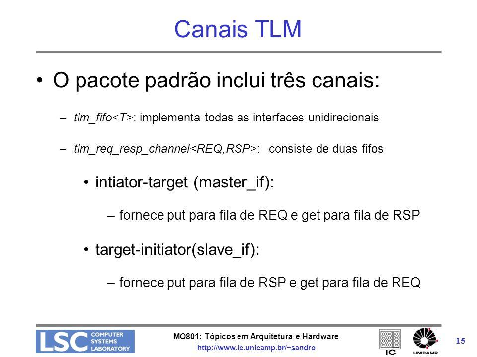 Canais TLM O pacote padrão inclui três canais: