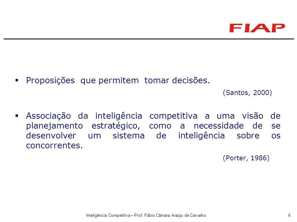 Inteligência Competitiva – Prof. Fábio Câmara Araújo de Carvalho