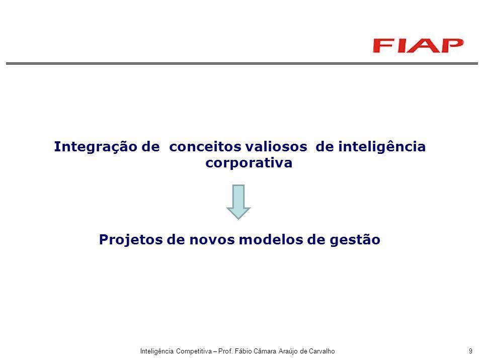 Integração de conceitos valiosos de inteligência corporativa
