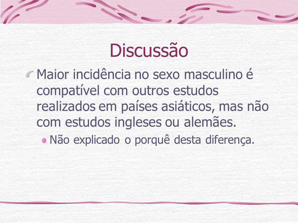 DiscussãoMaior incidência no sexo masculino é compatível com outros estudos realizados em países asiáticos, mas não com estudos ingleses ou alemães.