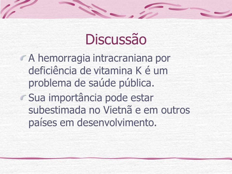 DiscussãoA hemorragia intracraniana por deficiência de vitamina K é um problema de saúde pública.