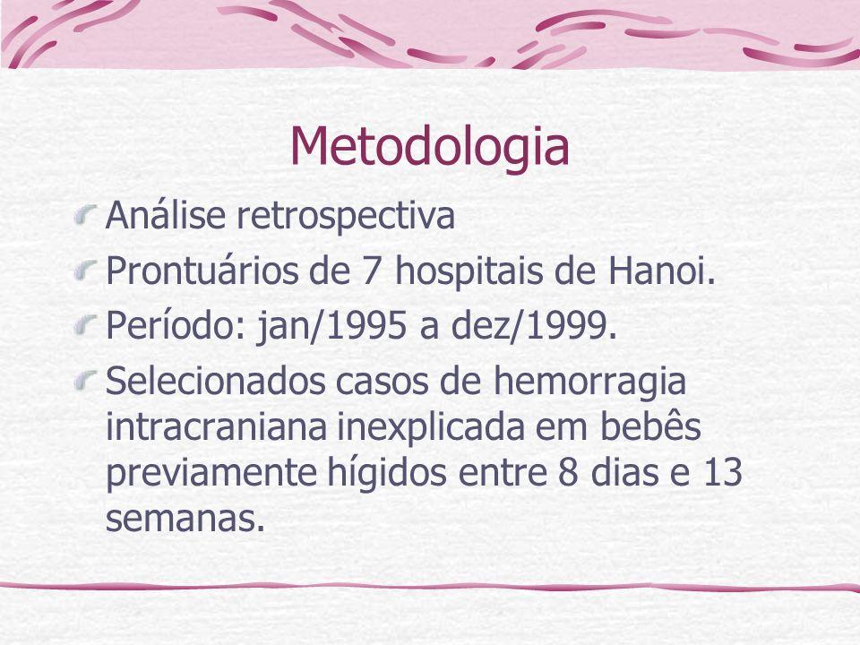 Metodologia Análise retrospectiva Prontuários de 7 hospitais de Hanoi.