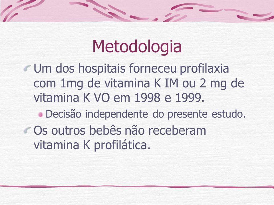 Metodologia Um dos hospitais forneceu profilaxia com 1mg de vitamina K IM ou 2 mg de vitamina K VO em 1998 e 1999.