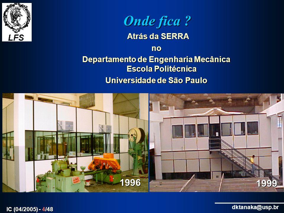 Onde fica 1996 1999 Atrás da SERRA no
