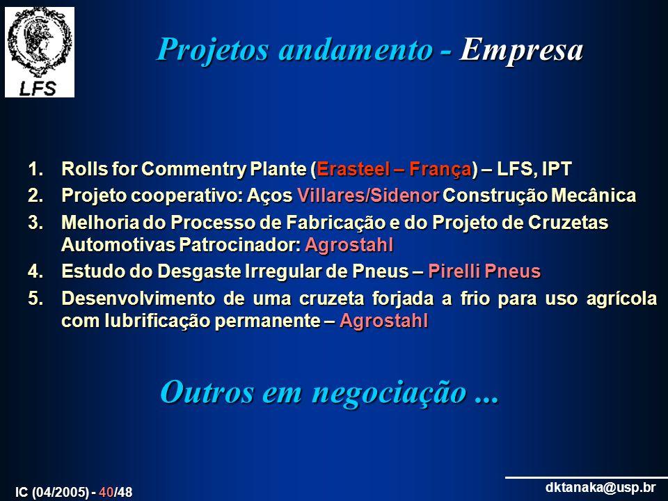 Projetos andamento - Empresa
