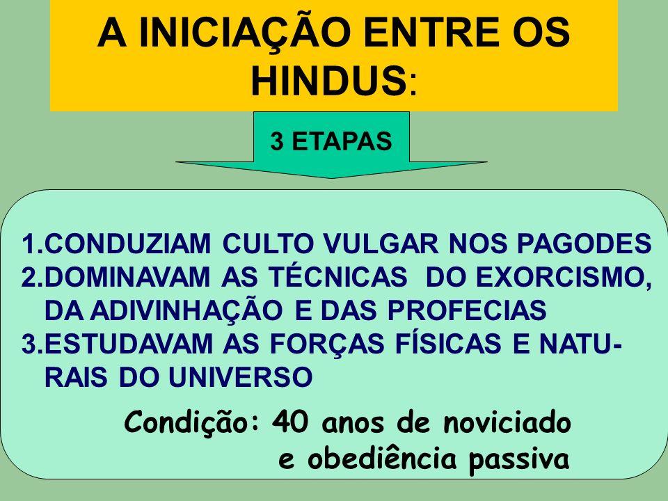 A INICIAÇÃO ENTRE OS HINDUS:
