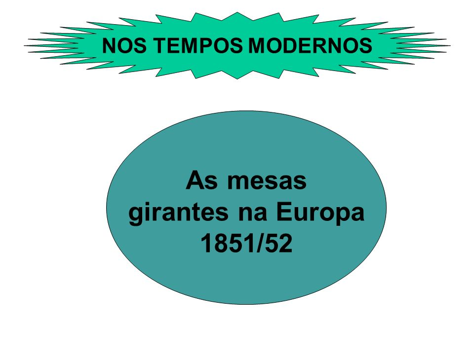 As mesas girantes na Europa 1851/52