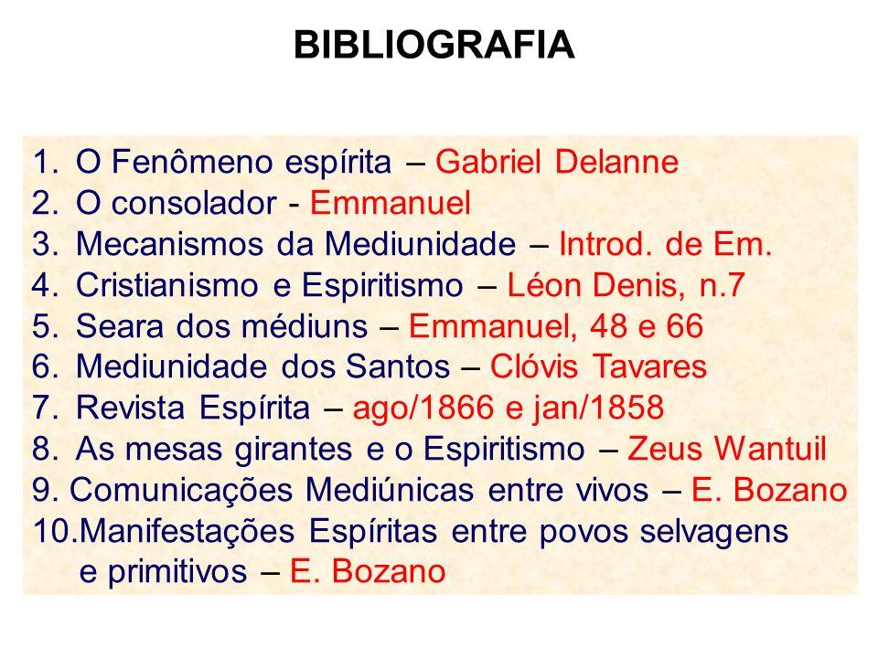 BIBLIOGRAFIA O Fenômeno espírita – Gabriel Delanne