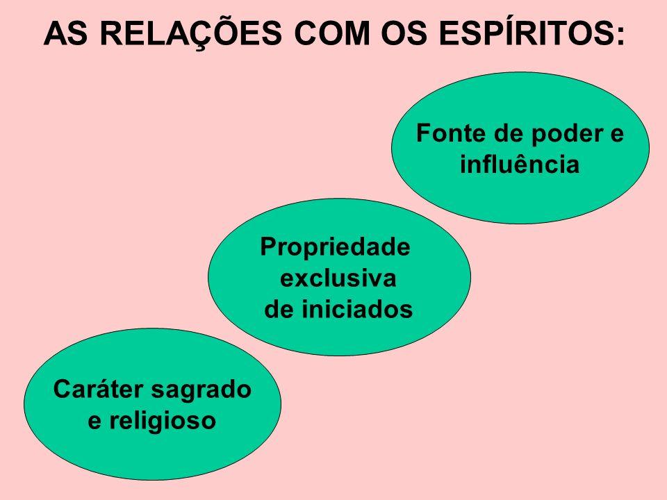 AS RELAÇÕES COM OS ESPÍRITOS: