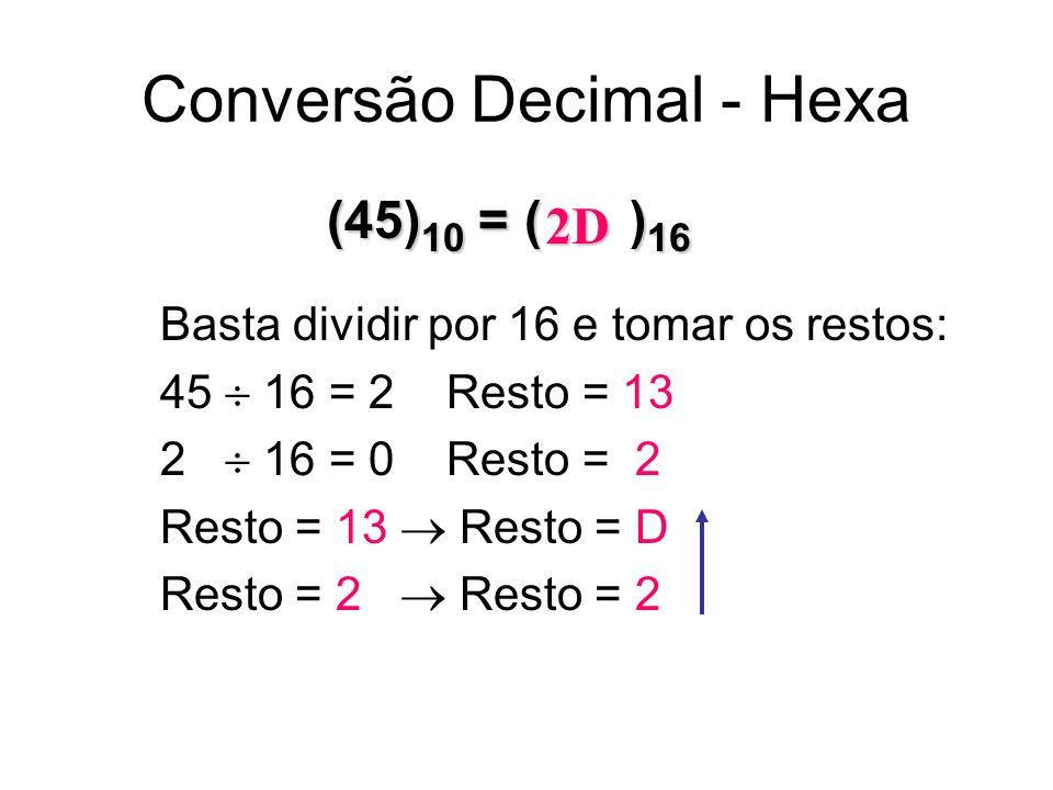 Conversão Decimal - Hexa