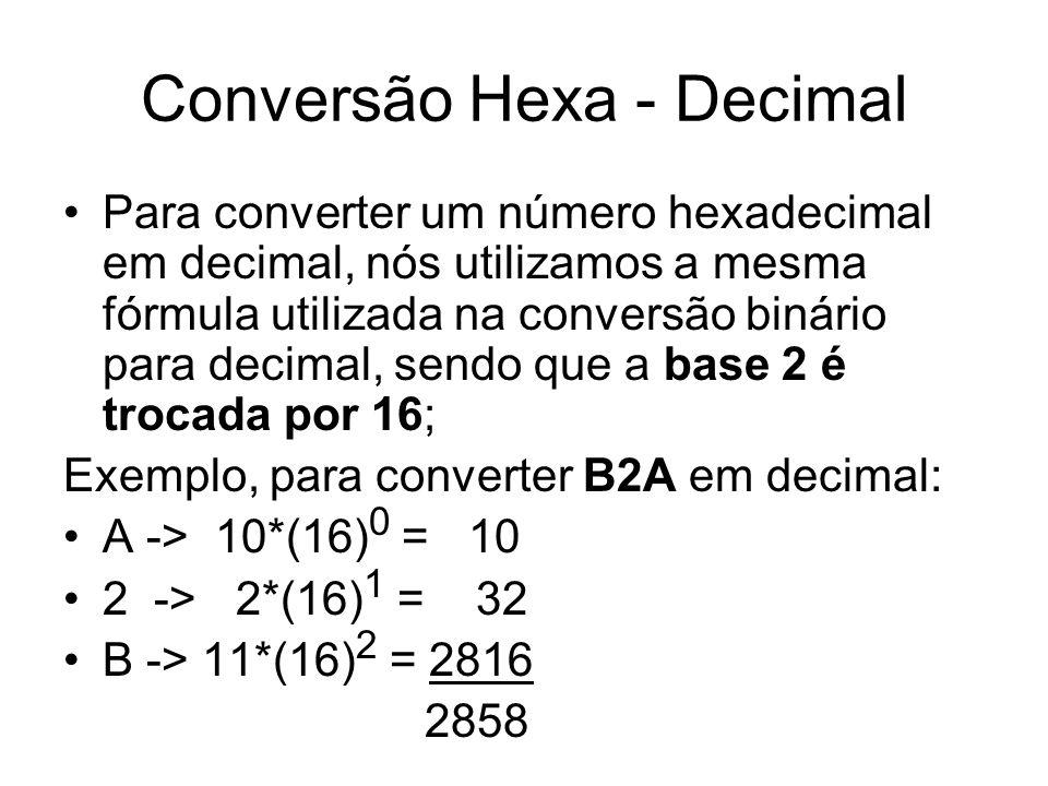 Conversão Hexa - Decimal