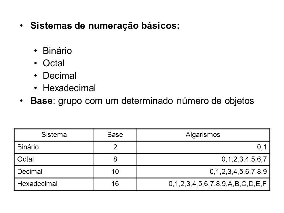 Sistemas de numeração básicos: Binário Octal Decimal Hexadecimal