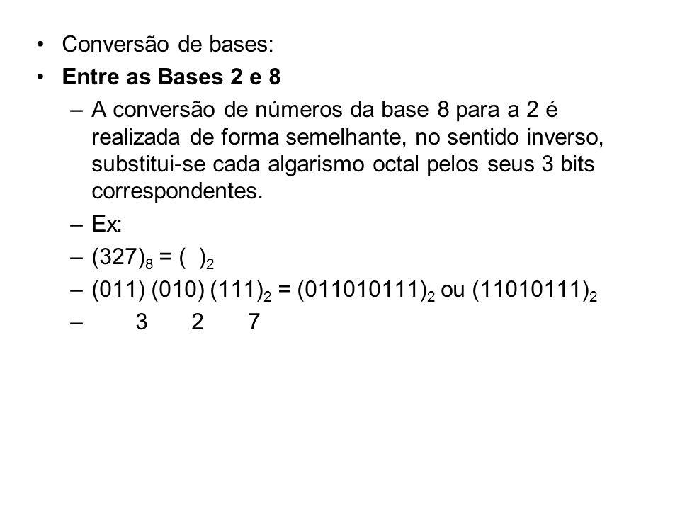 Conversão de bases: Entre as Bases 2 e 8.
