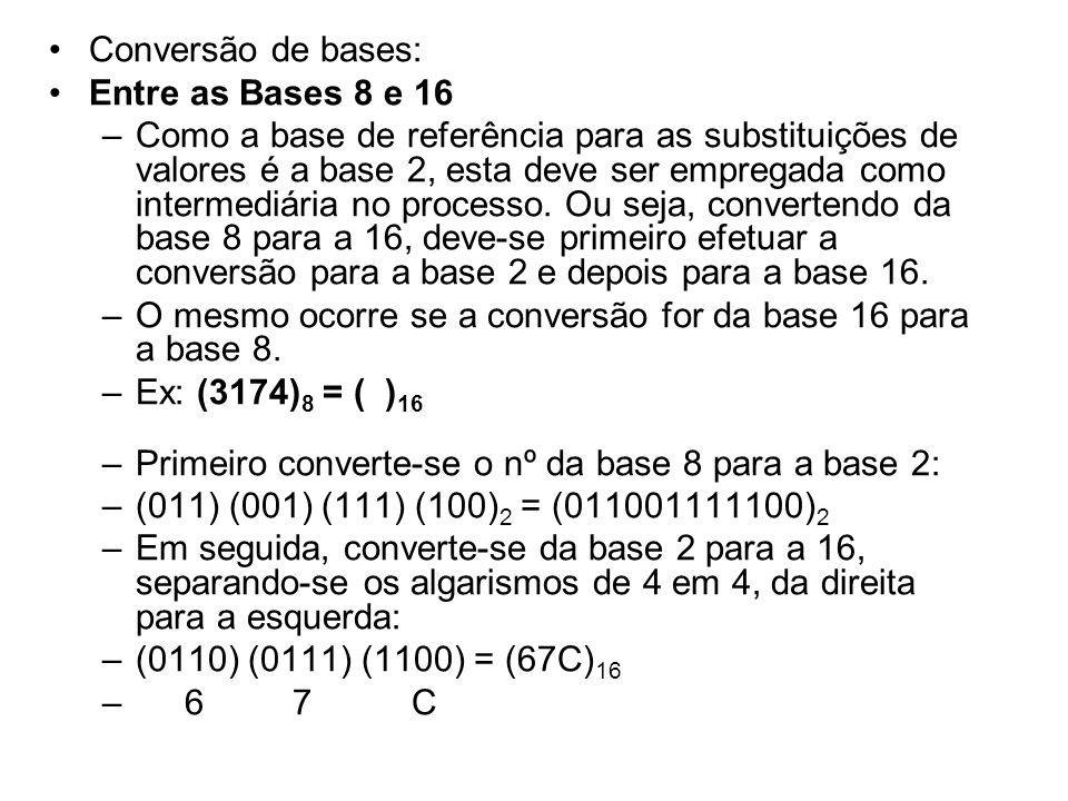 Conversão de bases: Entre as Bases 8 e 16.
