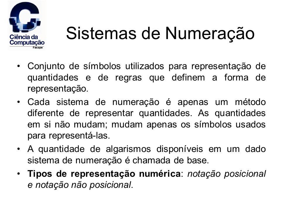 Sistemas de Numeração Conjunto de símbolos utilizados para representação de quantidades e de regras que definem a forma de representação.