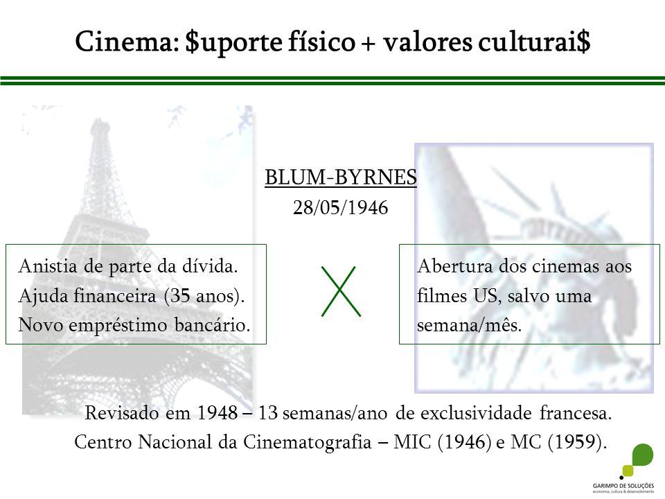 Cinema: $uporte físico + valores culturai$