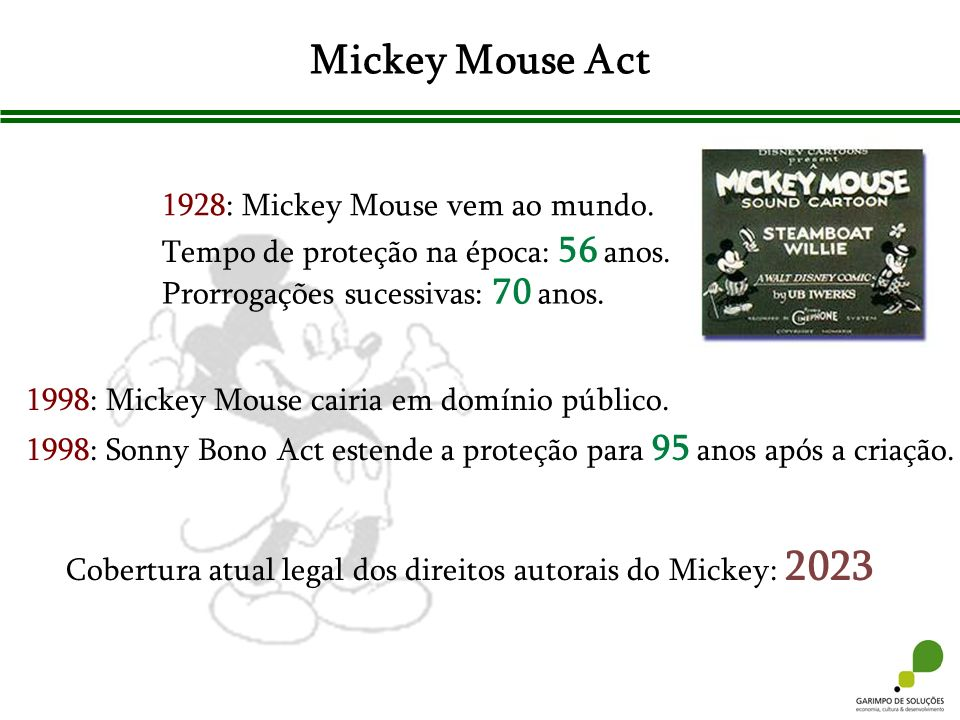 Mickey Mouse Act 1928: Mickey Mouse vem ao mundo.