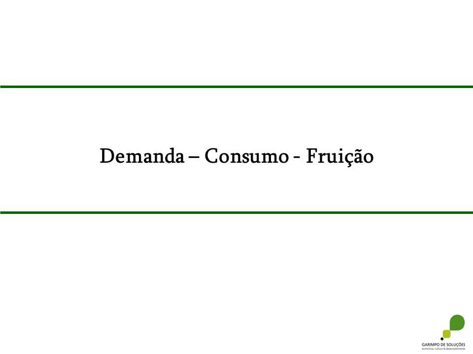 Demanda – Consumo - Fruição