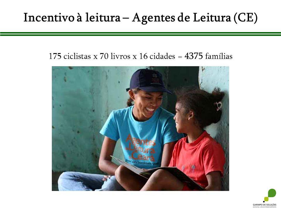 Incentivo à leitura – Agentes de Leitura (CE)