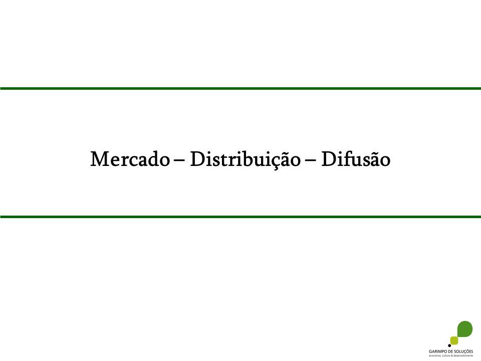 Mercado – Distribuição – Difusão