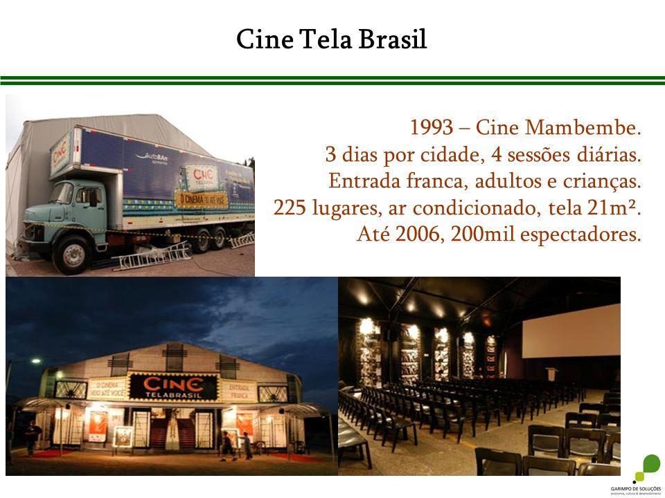 Cine Tela Brasil 1993 – Cine Mambembe.