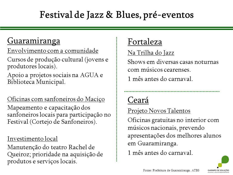 Festival de Jazz & Blues, pré-eventos