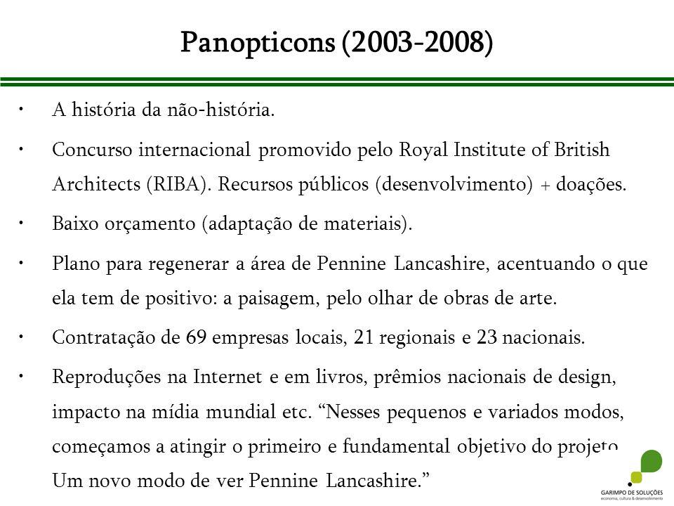 Panopticons (2003-2008) A história da não-história.