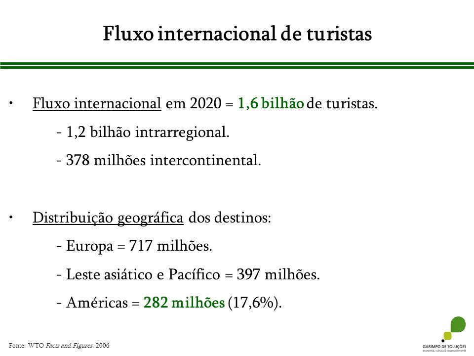 Fluxo internacional de turistas