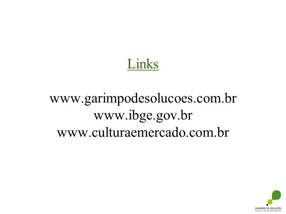 Links www. garimpodesolucoes. com. br www. ibge. gov. br www