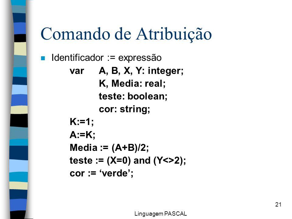 Comando de Atribuição Identificador := expressão
