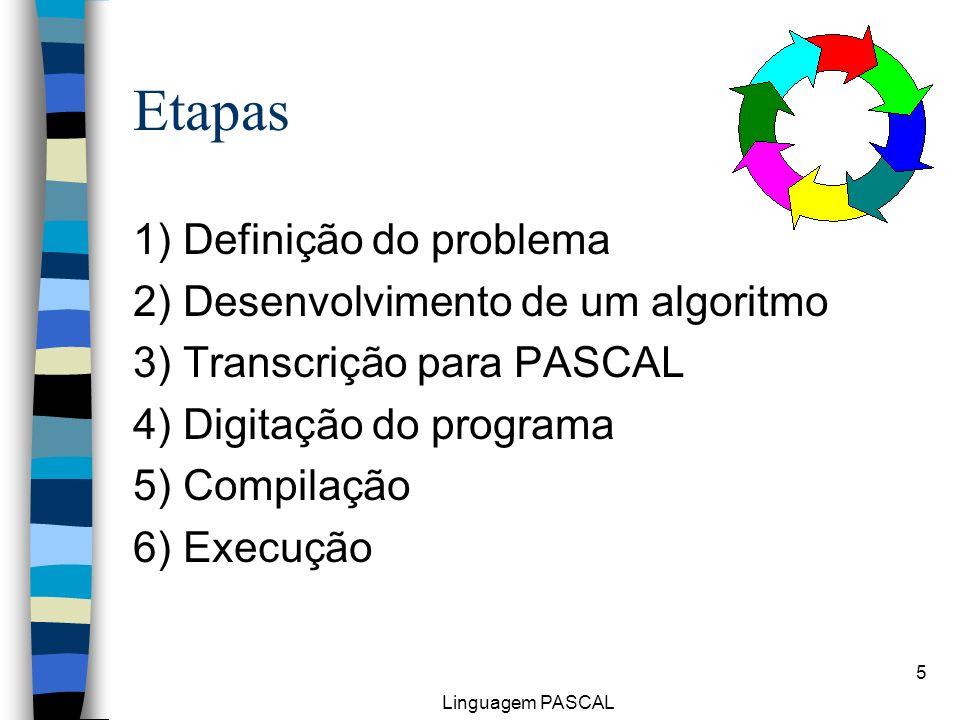 Etapas 1) Definição do problema 2) Desenvolvimento de um algoritmo