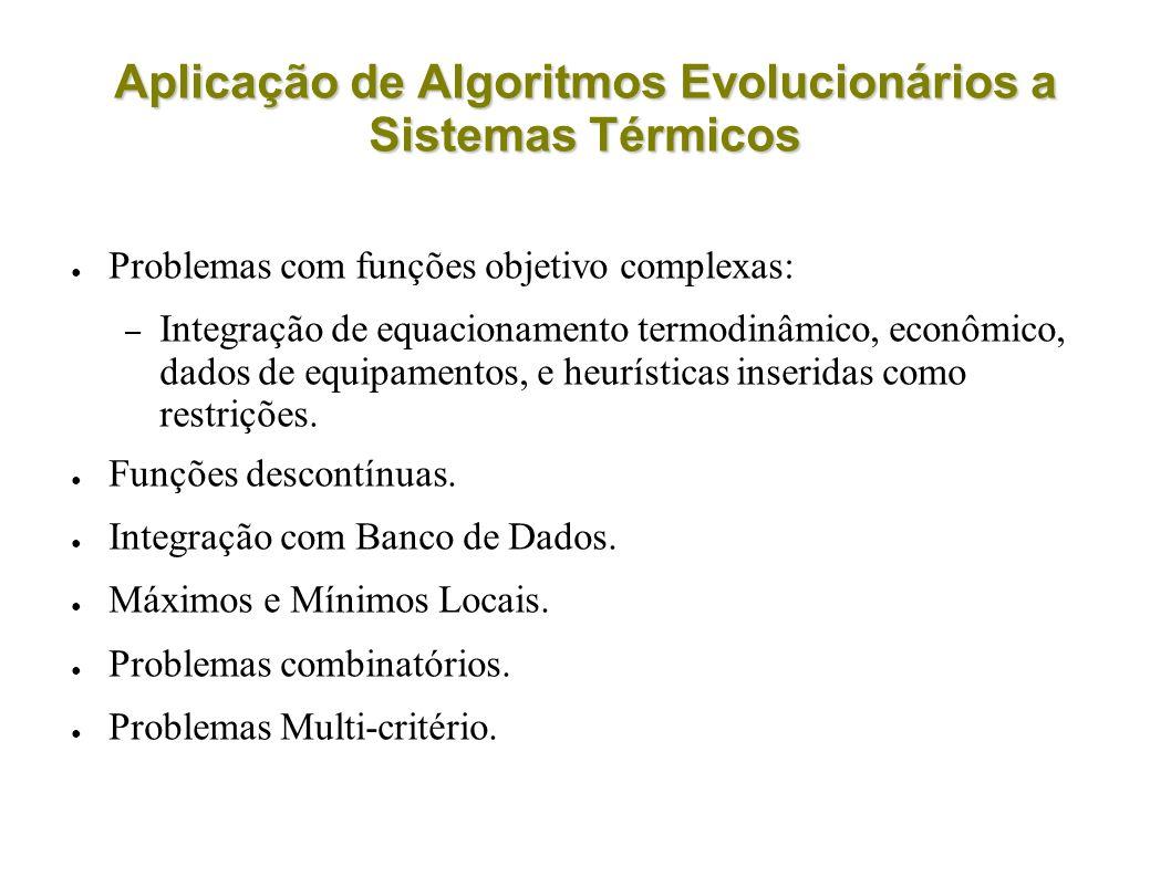 Aplicação de Algoritmos Evolucionários a Sistemas Térmicos