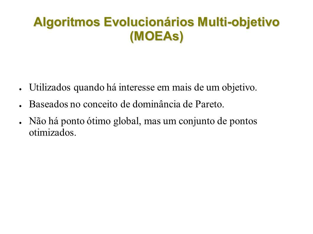 Algoritmos Evolucionários Multi-objetivo (MOEAs)