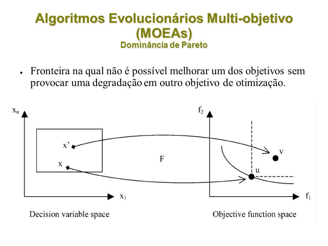 Algoritmos Evolucionários Multi-objetivo (MOEAs) Dominância de Pareto