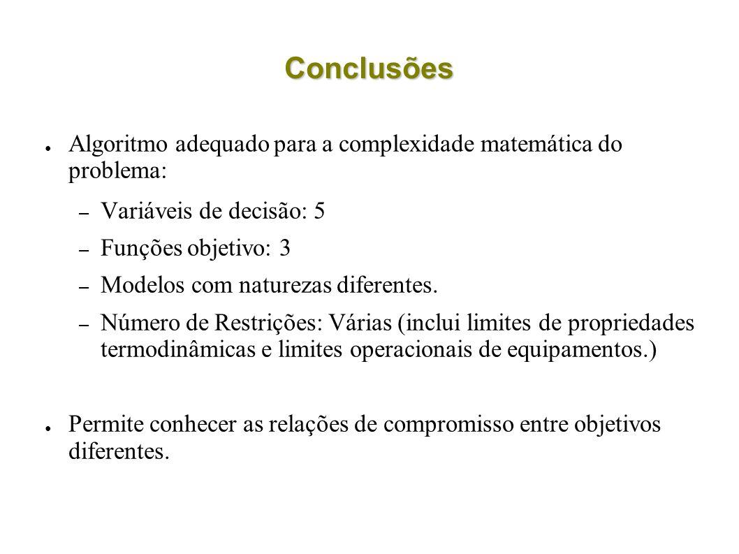 Conclusões Algoritmo adequado para a complexidade matemática do problema: Variáveis de decisão: 5.