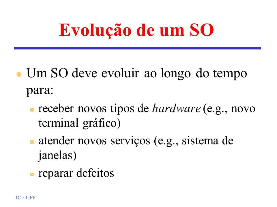Evolução de um SO Um SO deve evoluir ao longo do tempo para: