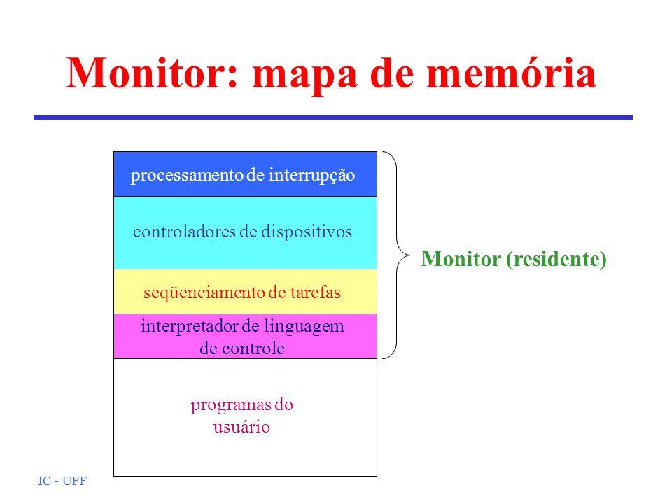 Monitor: mapa de memória