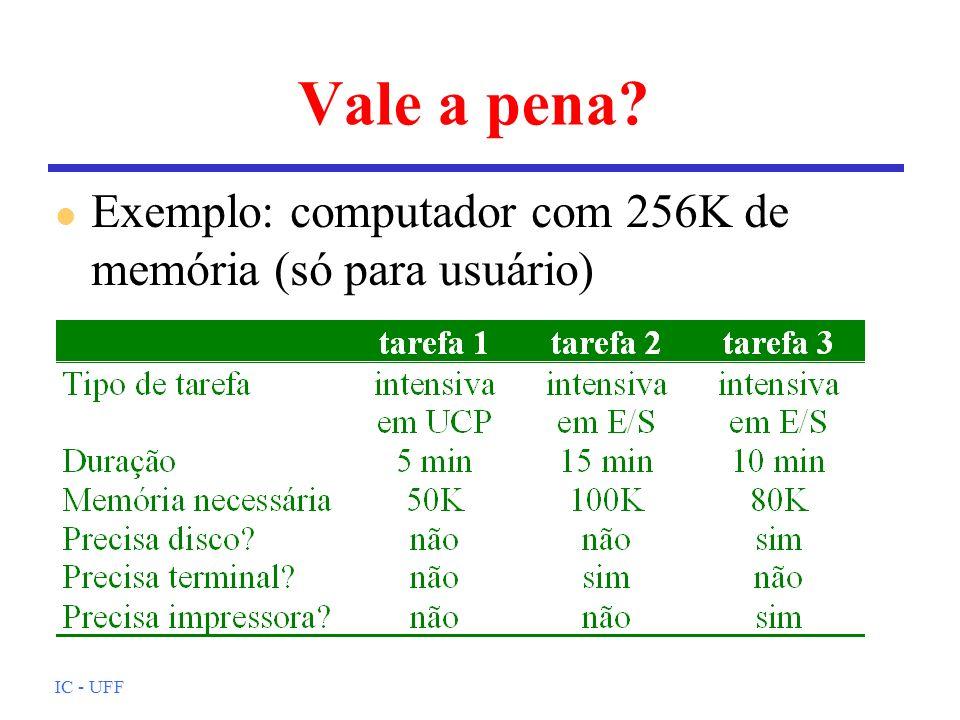 Vale a pena Exemplo: computador com 256K de memória (só para usuário)