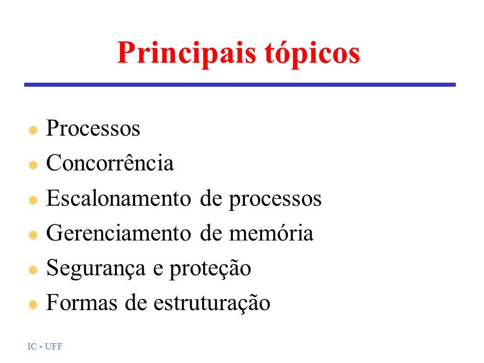 Principais tópicos Processos Concorrência Escalonamento de processos