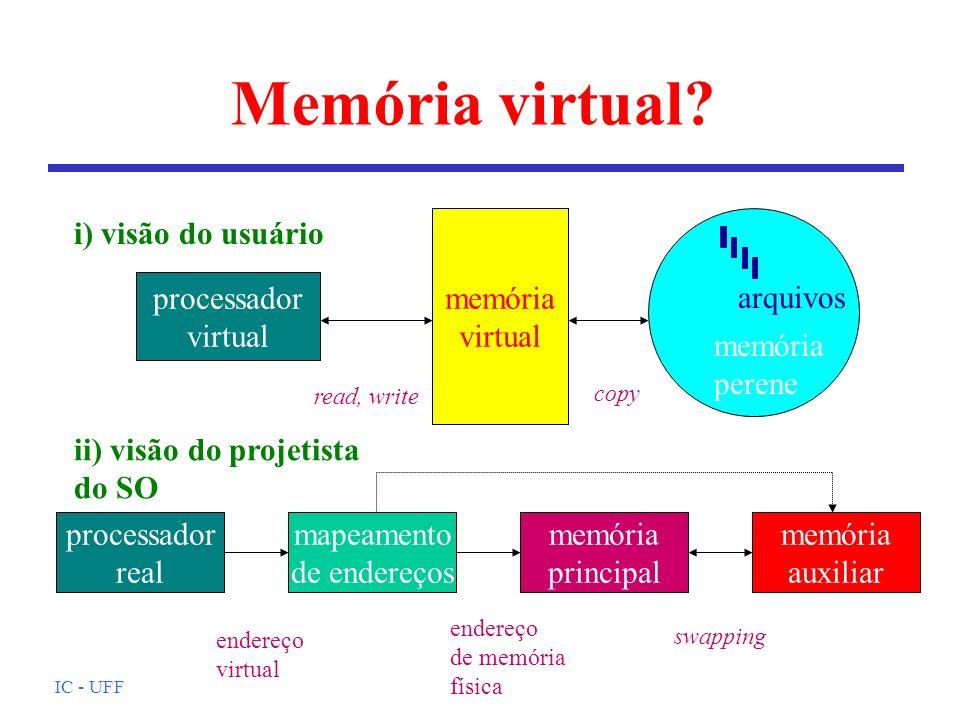 Memória virtual processador virtual memória arquivos perene