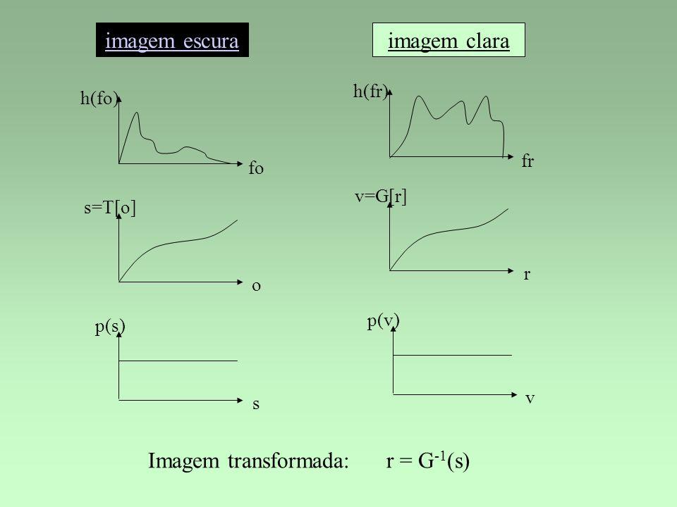 Imagem transformada: r = G-1(s)