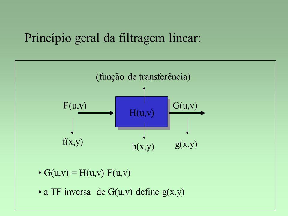 Princípio geral da filtragem linear: