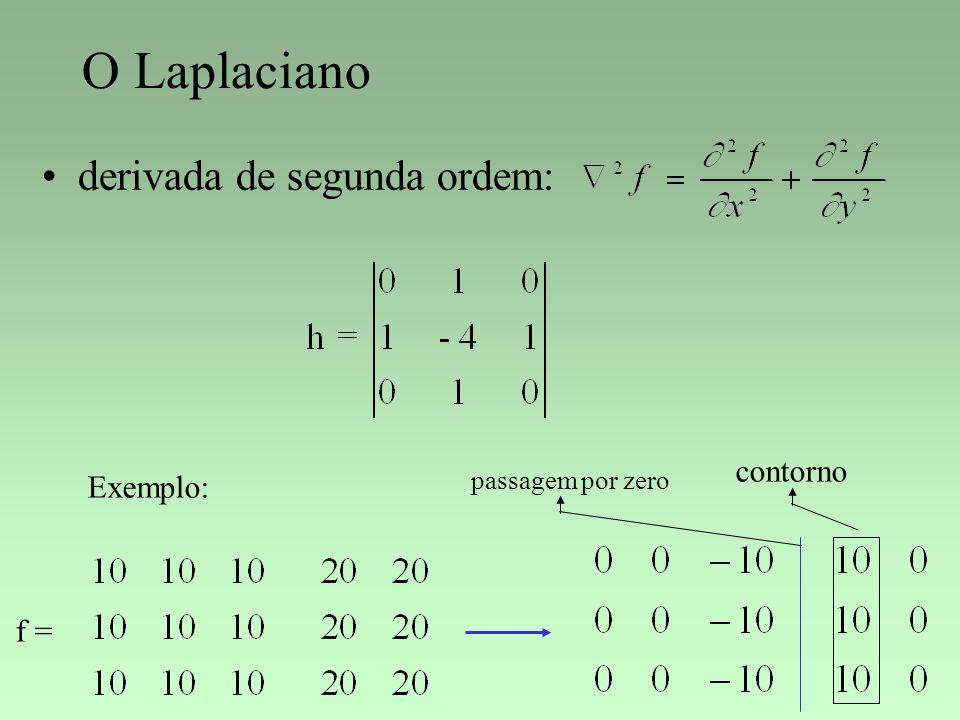 O Laplaciano derivada de segunda ordem: contorno Exemplo: f =