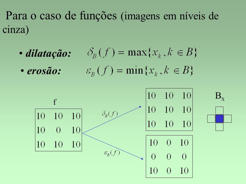 Para o caso de funções (imagens em níveis de cinza)