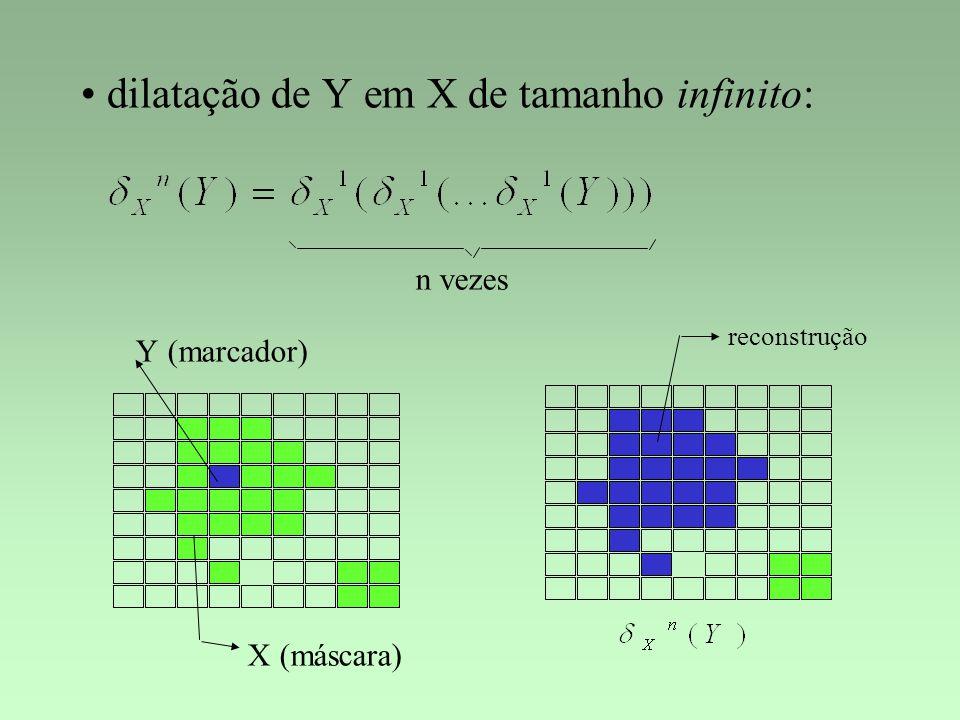 dilatação de Y em X de tamanho infinito: