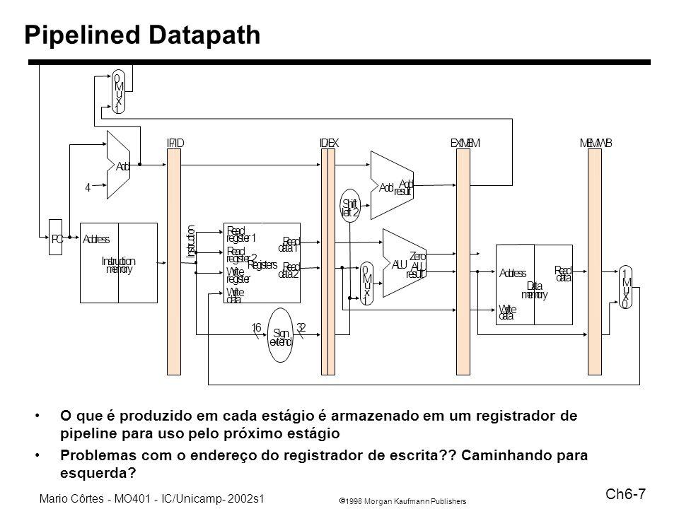 Pipelined Datapath O que é produzido em cada estágio é armazenado em um registrador de pipeline para uso pelo próximo estágio.